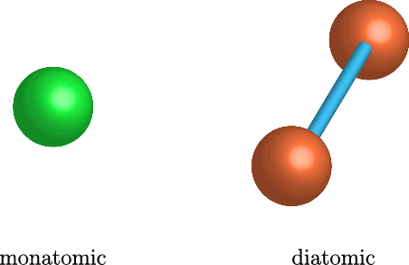 a definition of element atom compound molecule and trace element Refers to the chemical form or compound in which an element occurs in both non -living and living systems this is defined as the chemistry of molecular assemblies and of the intermolecular bond, as chemistry beyond the molecule, bearing on the organized entities of higher complexity that result from the association of.