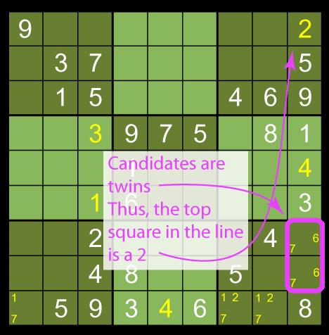 SudokuIndirectTwinsEnum05b