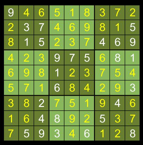 SudokuIndirectTwinsEnum08